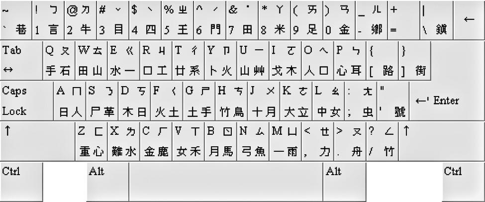 Японская клавиатура онлайн с переводом на русский